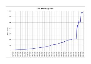 U.S._Monetary_base